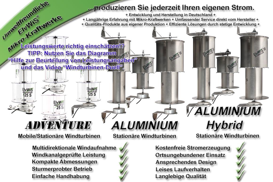 Scala Graduata da 0 a 100 dimensione Ø41mm Diamatro foro 10mm in alluminio